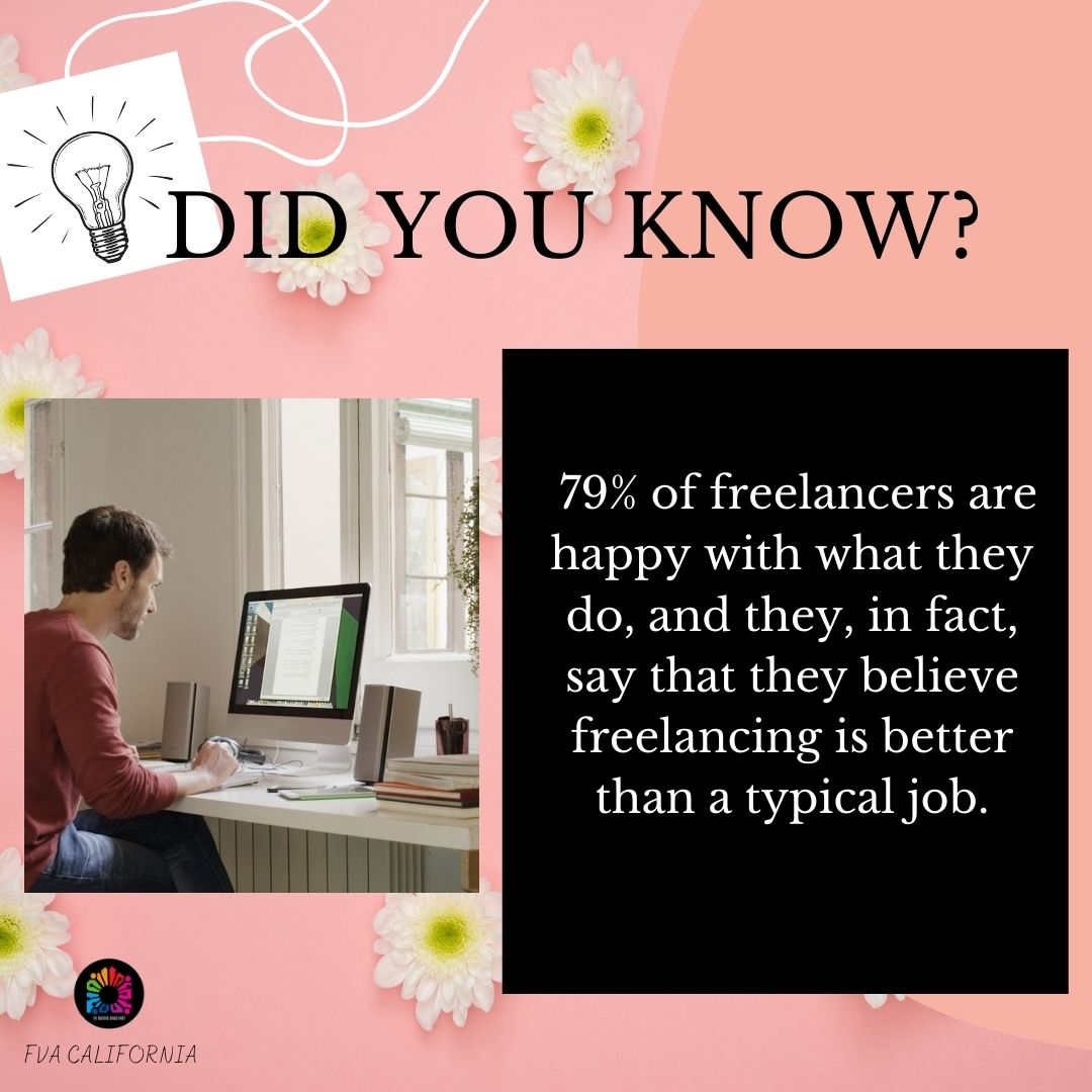 Interesting Facts Post